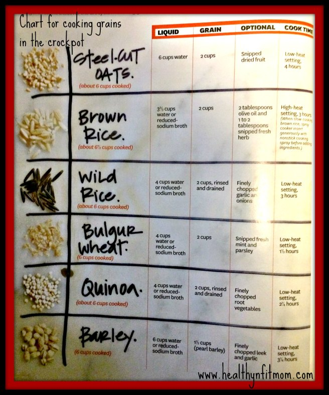 chart-for-cooking-grains